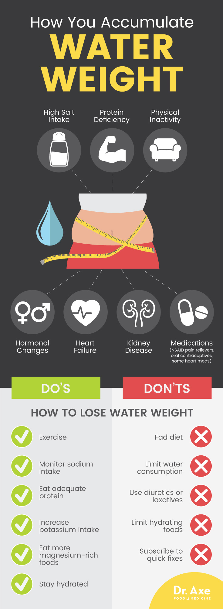 how to lose water weight quickly photo - 1