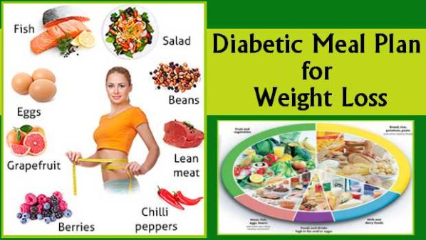 how to lose weight if your diabetic photo - 1