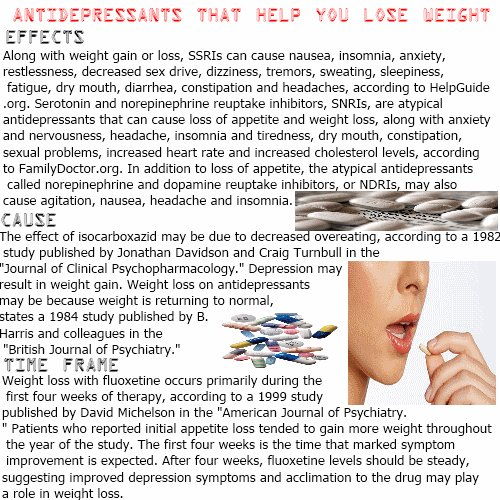 how to lose weight on sertraline photo - 1