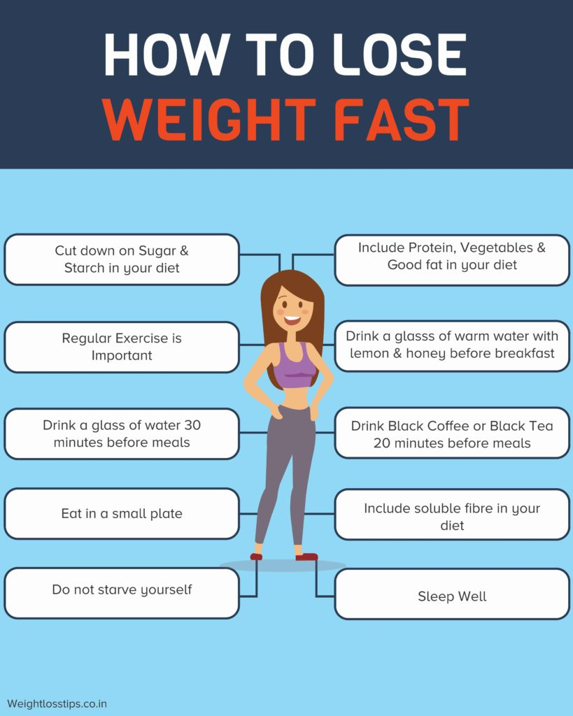 how to lose weight quickly without exercise photo - 1