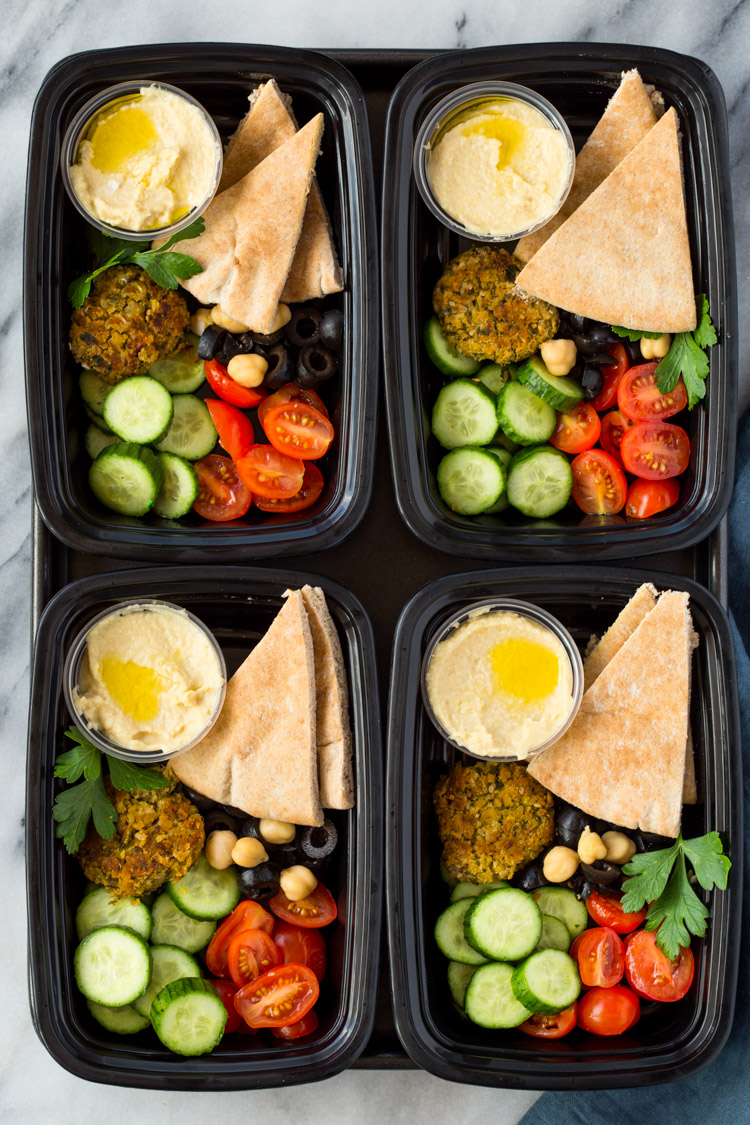 how to meal prep to lose weight photo - 1