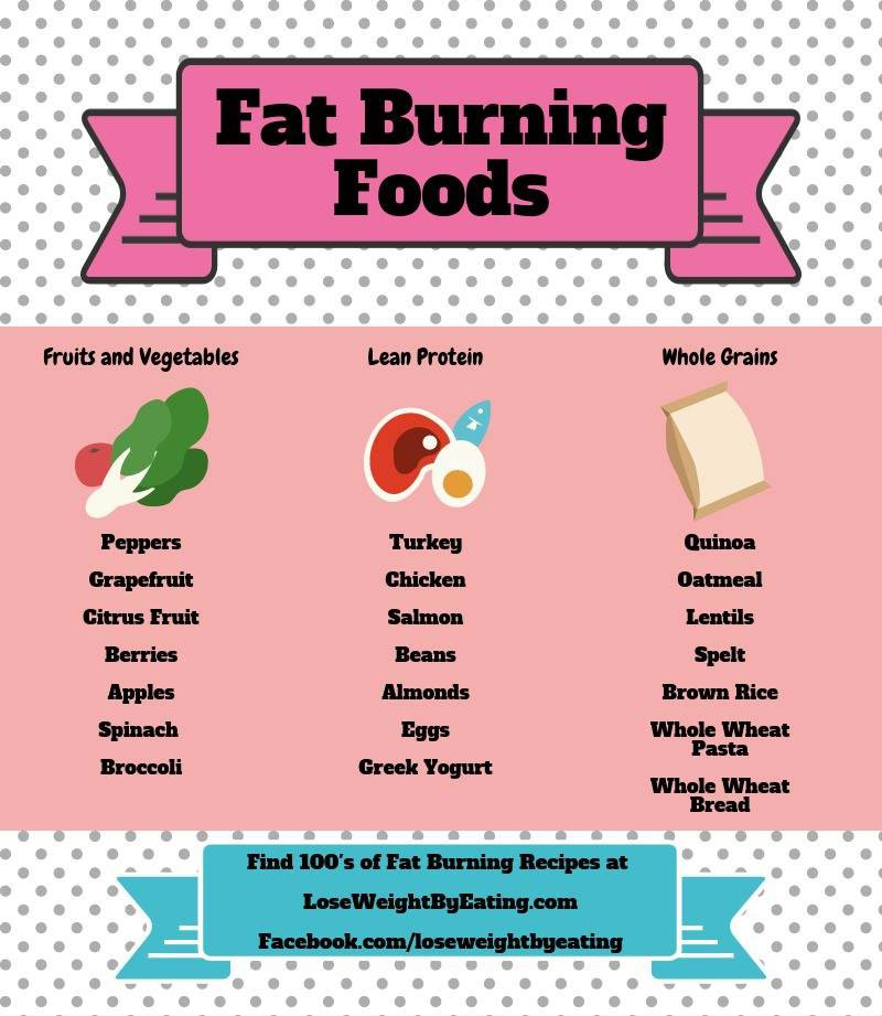 lose weight and tone up workout plan photo - 1