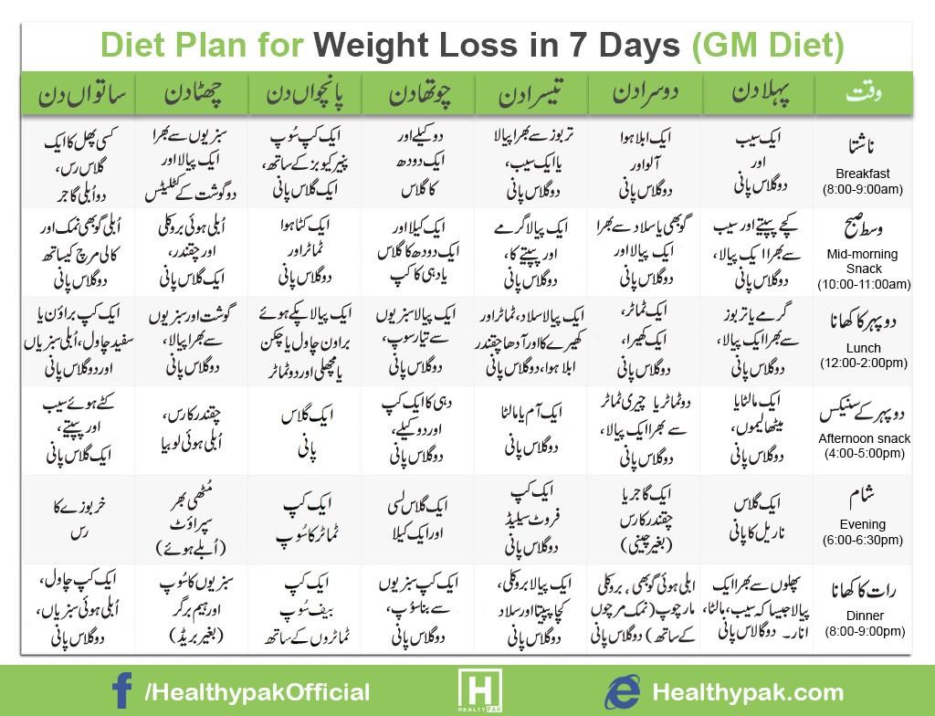 lose weight in 5 days diet plan photo - 1