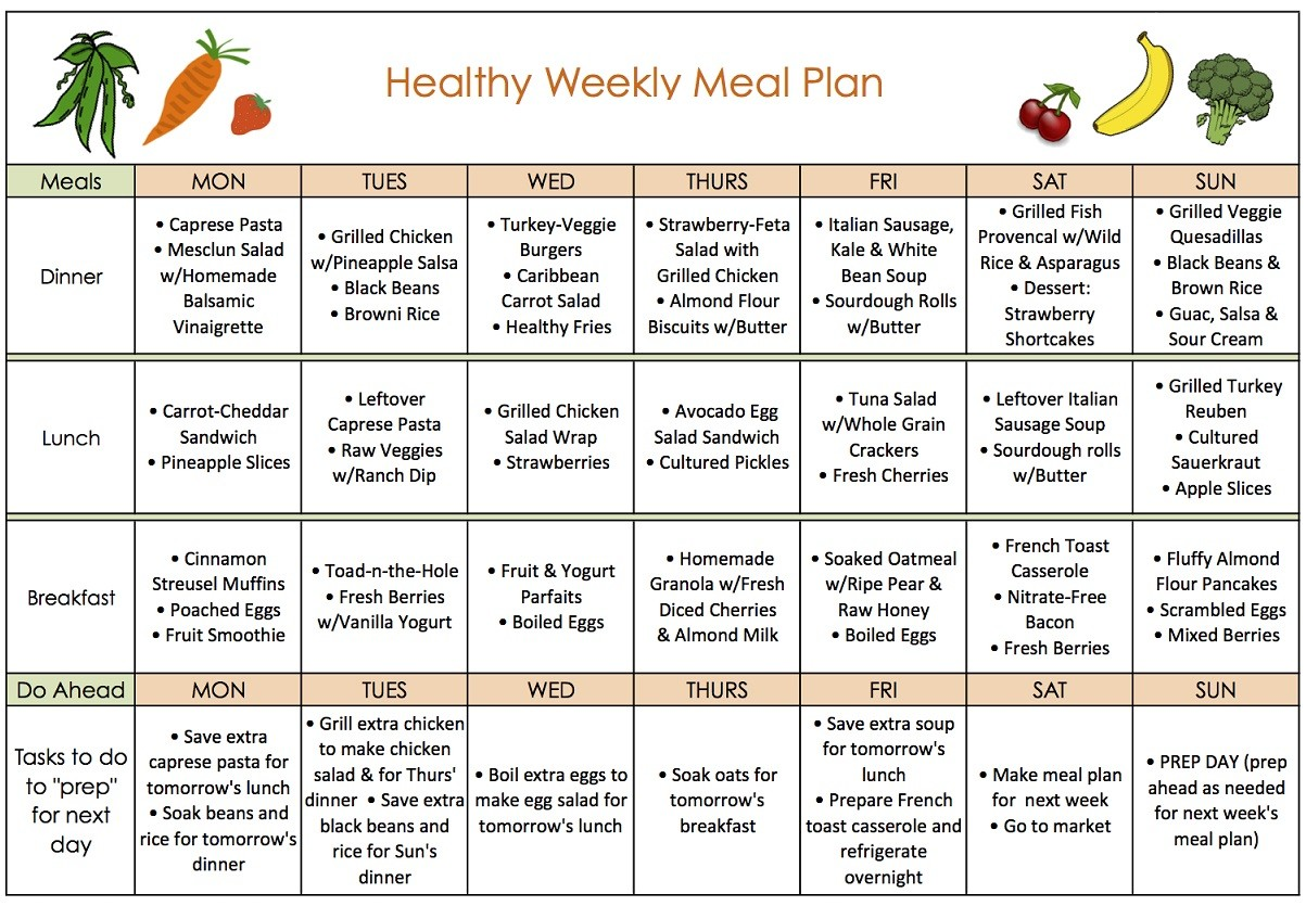 lose weight meal plans photo - 1