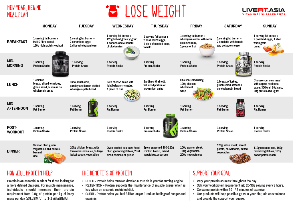 meal plans to help lose weight photo - 1
