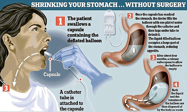 medicine that helps you lose weight photo - 1