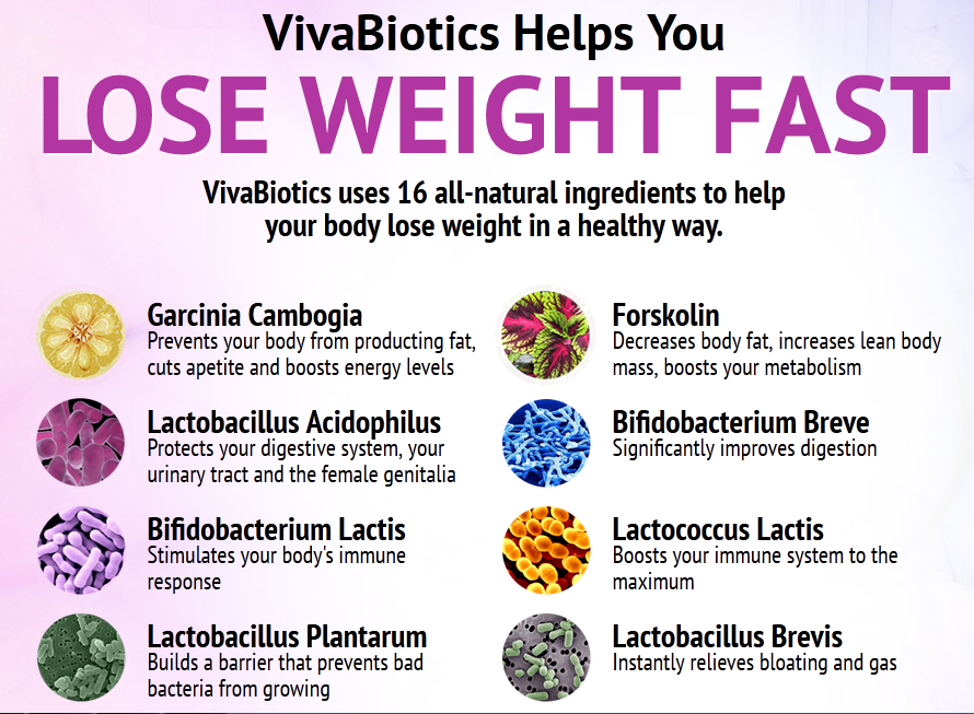 probiotics help you lose weight photo - 1