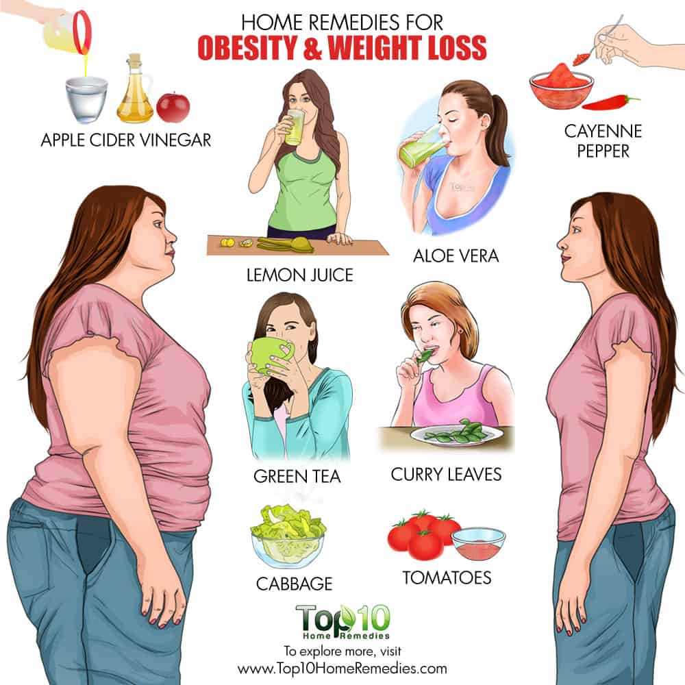 remedies to lose weight fast photo - 1