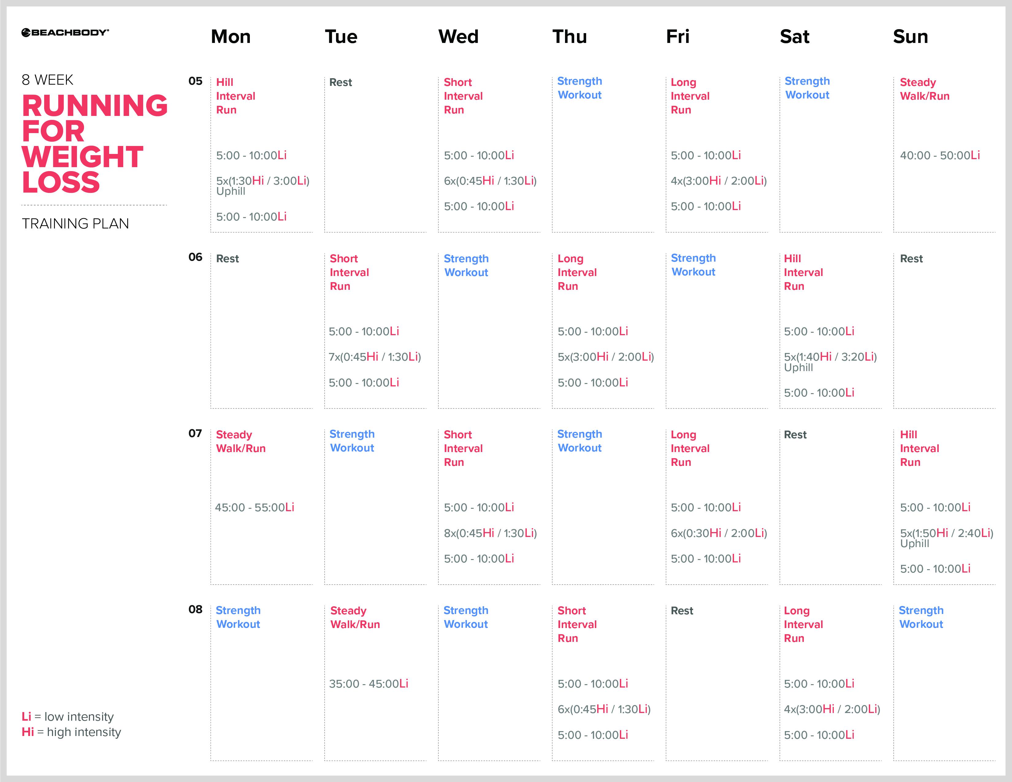 running schedule to lose weight photo - 1