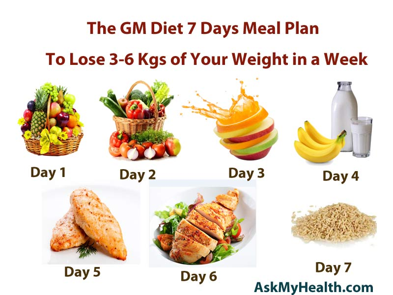 salad diet to lose weight fast photo - 1