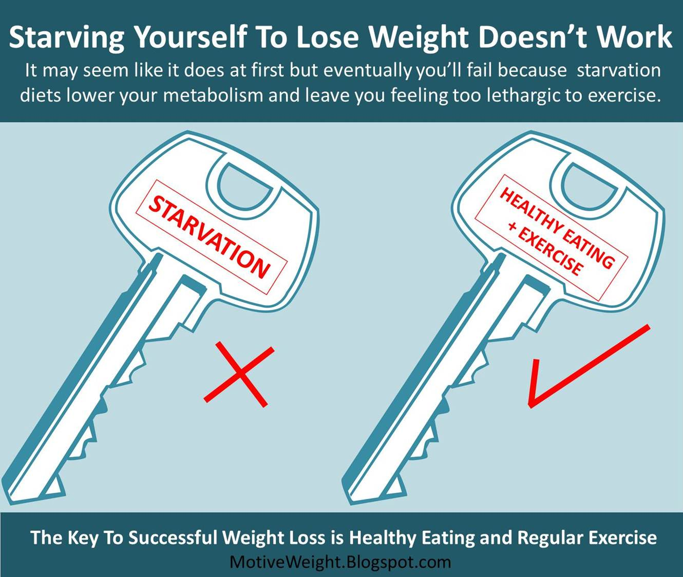 starving yourself to lose weight tips photo - 1