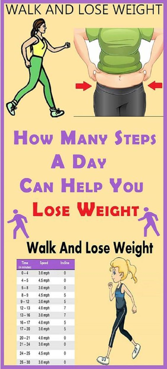 steps per day to lose weight photo - 1