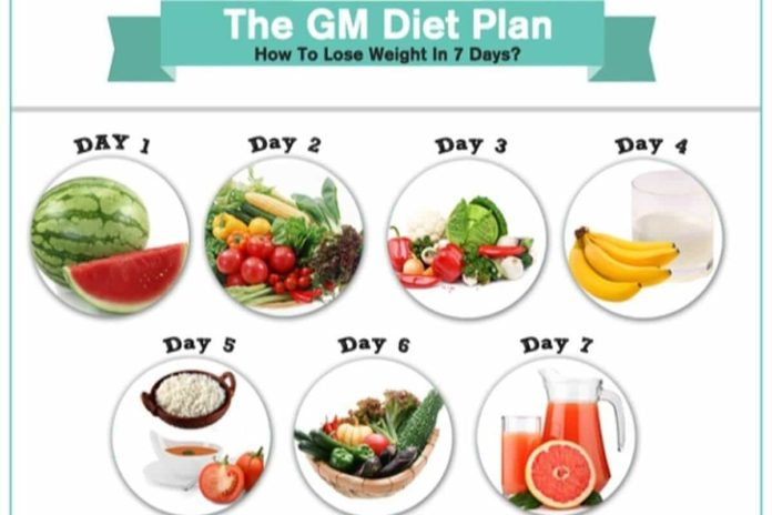 strict diet plan to lose weight fast photo - 1