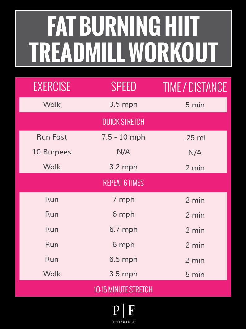 treadmill walking workouts to lose weight fast photo - 1