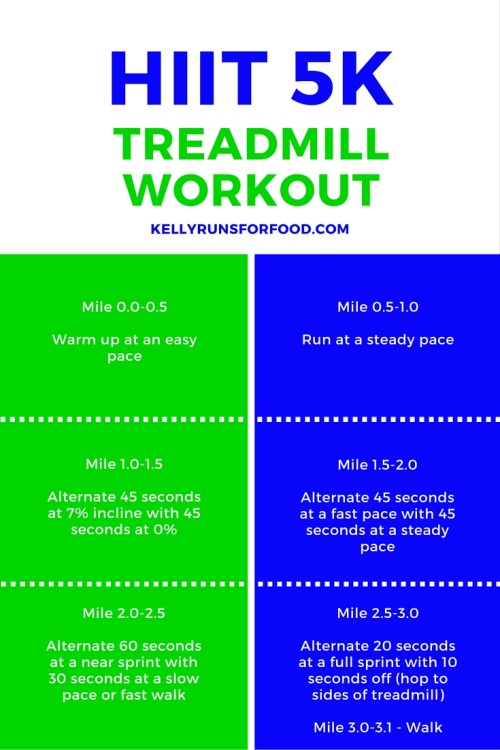 treadmill workouts for beginners to lose weight photo - 1