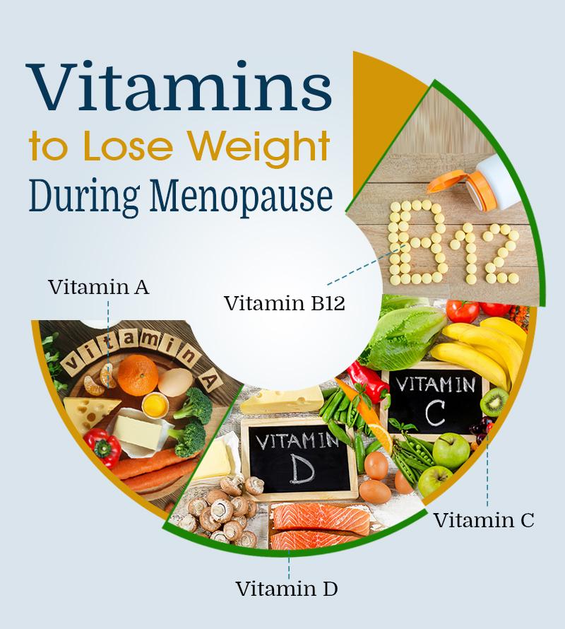 vitamins to lose weight photo - 1