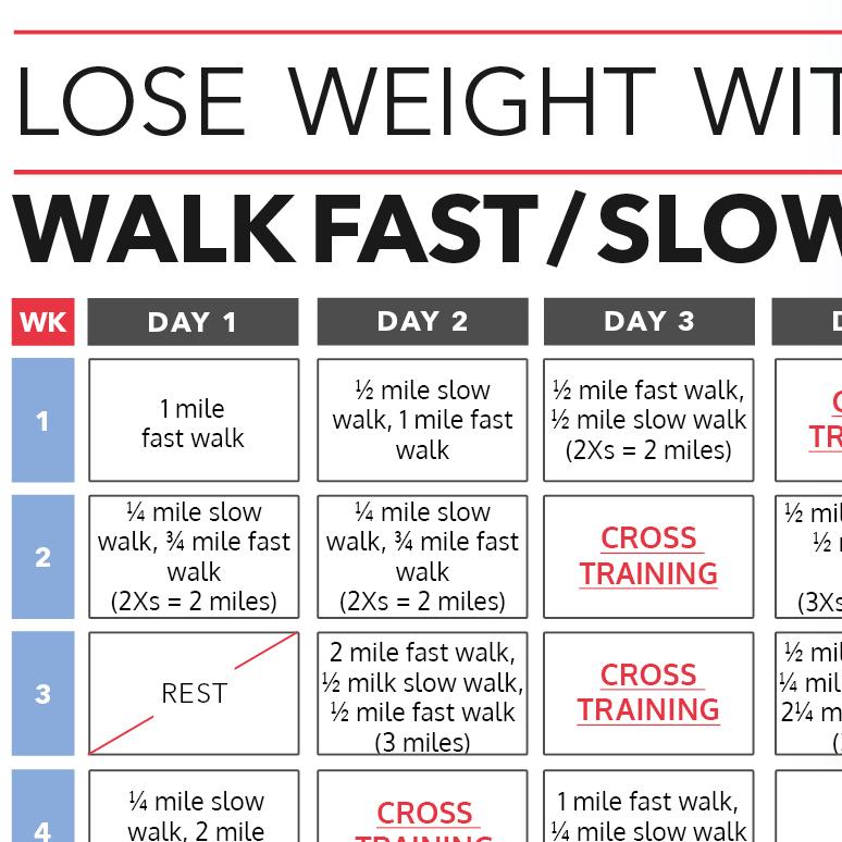 walk plan to lose weight photo - 1