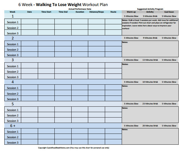 walking chart to lose weight photo - 1