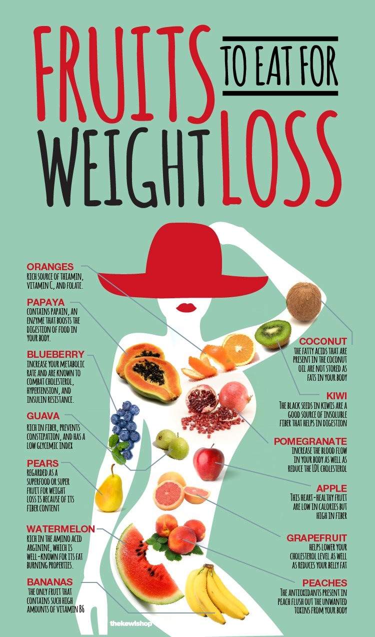 weight lose easy photo - 1
