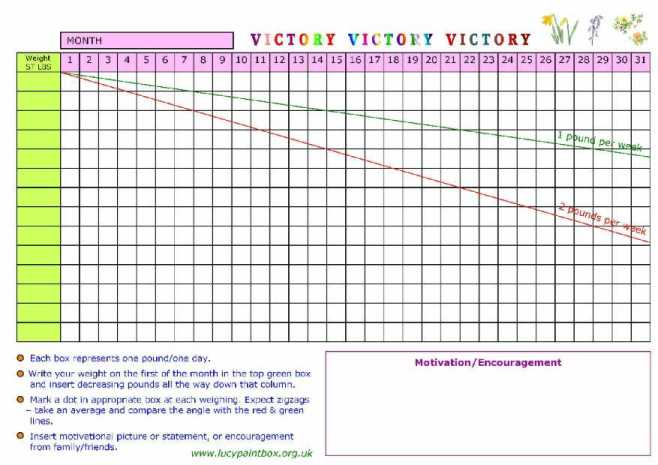 weight lose graph photo - 1