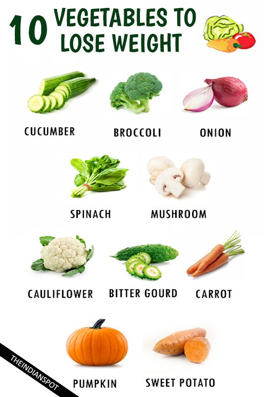 what can you eat to lose weight photo - 1