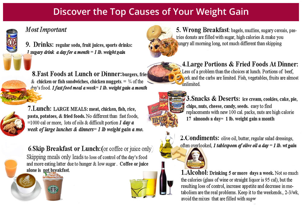 what to eat to lose weight and build muscle photo - 1