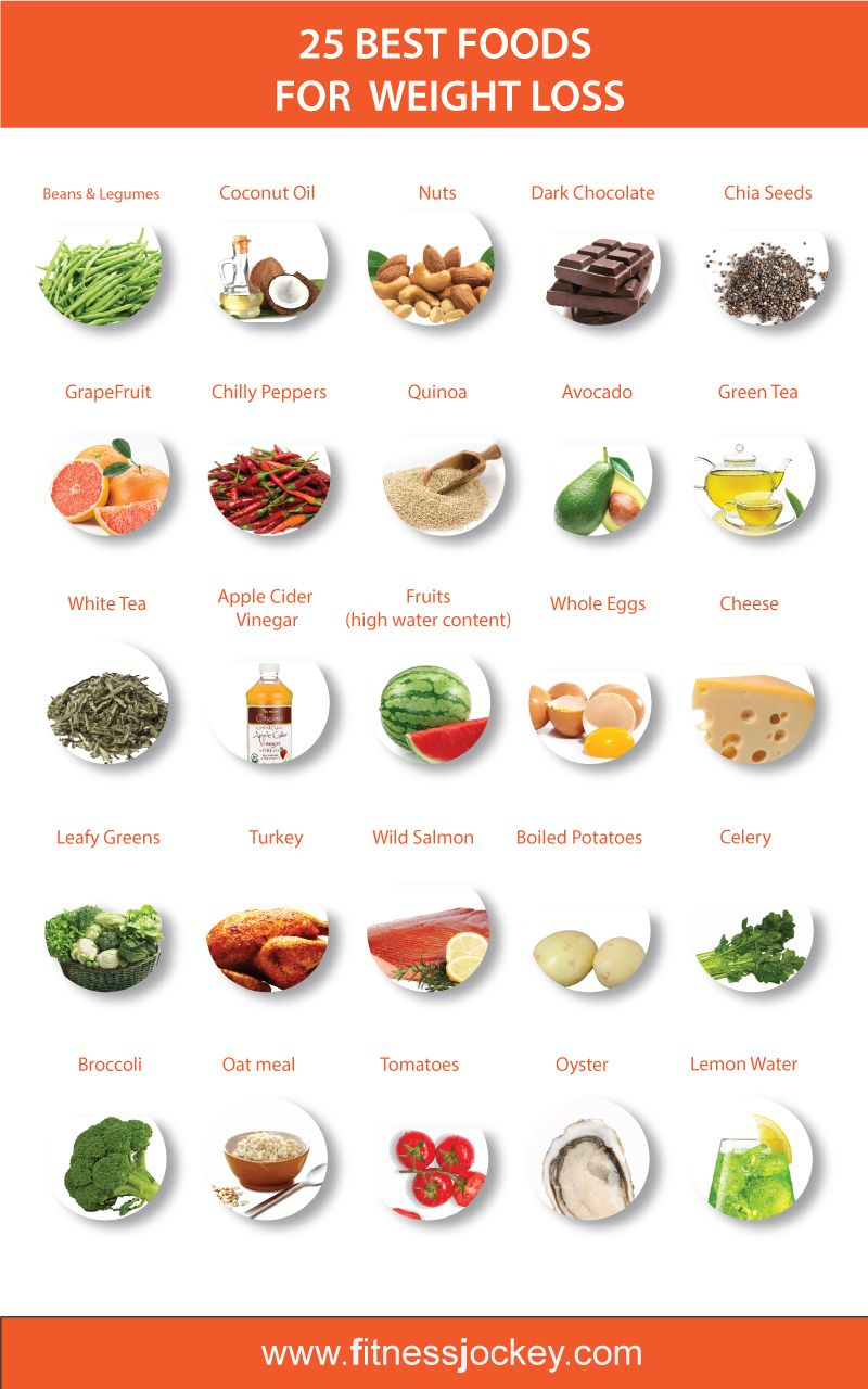 what vegetables help you lose weight photo - 1