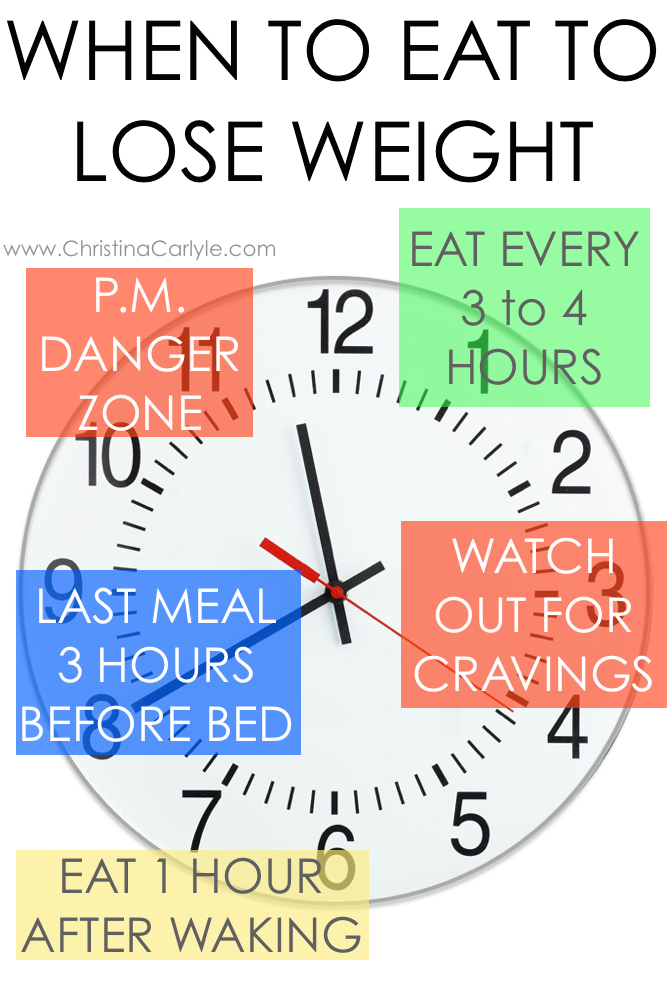when to eat to lose weight photo - 1