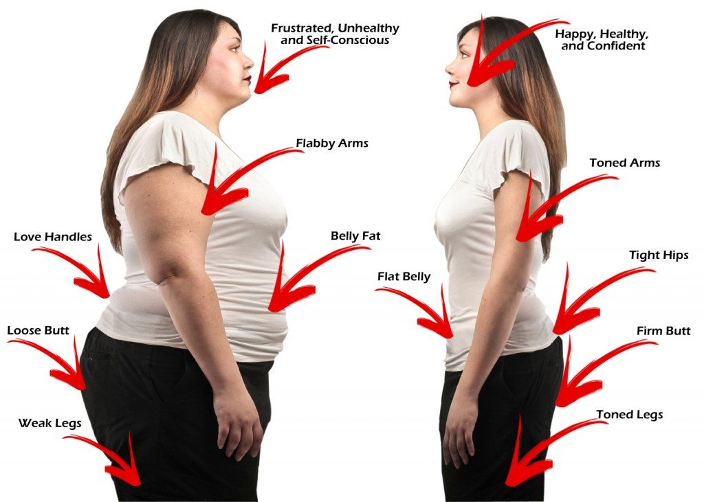 where is the first place you lose weight on your body photo - 1