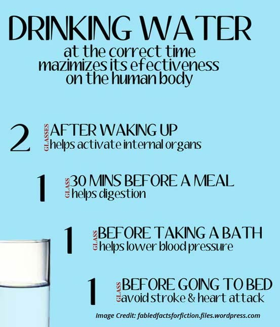 why does drinking water help lose weight photo - 1